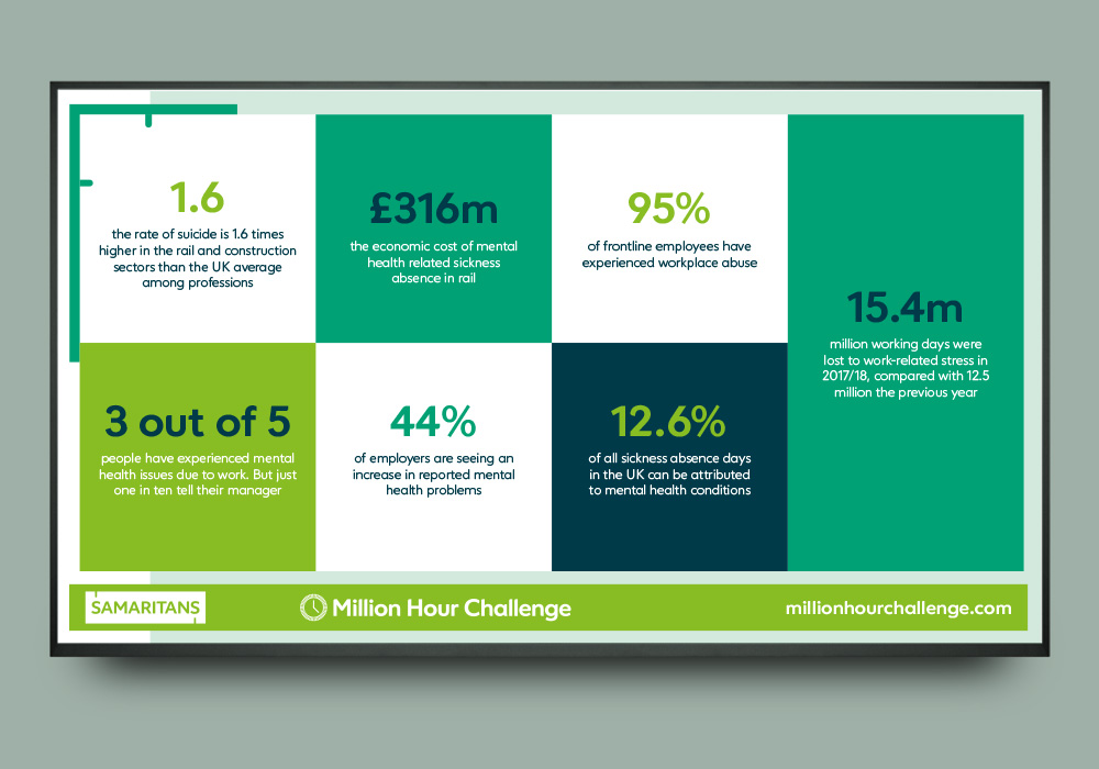 Million Hour Challenge presentation screen to illustrate text